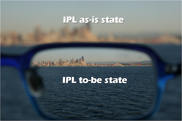 View through glasses IPL current state vs IPL to be state
