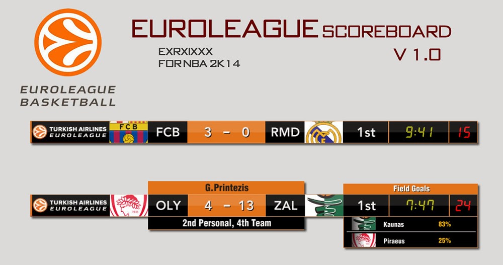 euroleague scores