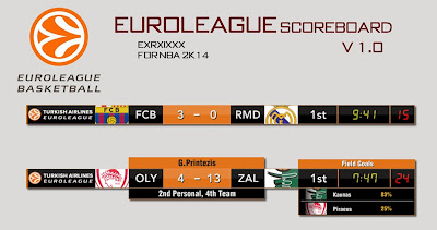 NBA 2K14 Euroleague Scoreboard Mod