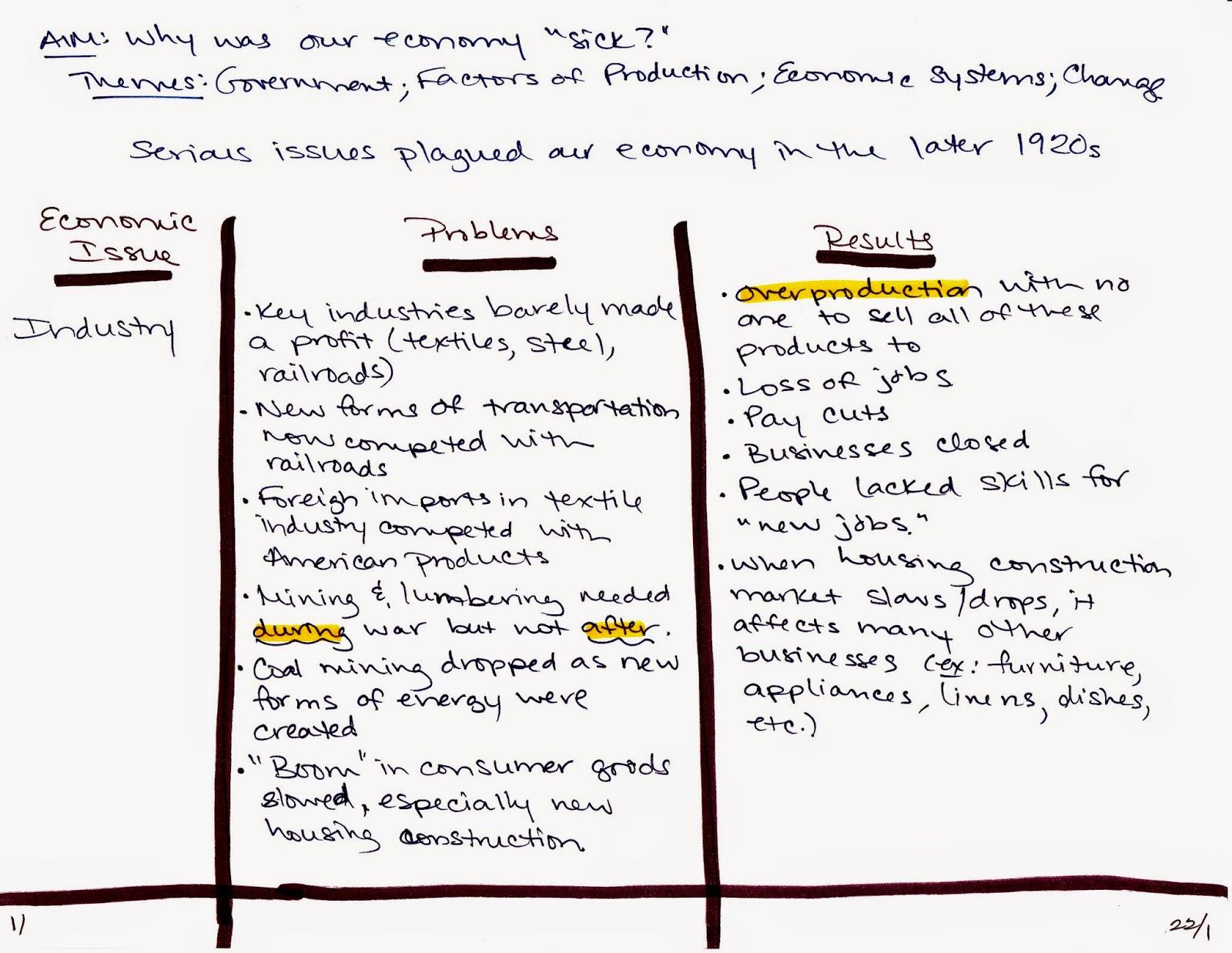 u s history chapter 22 notes Study notes, llc, 17 nov 2012 web 05 sep 2018.