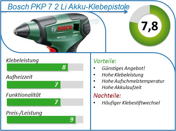 Bosch PKP 7 2 li günstiger Preis Angebot