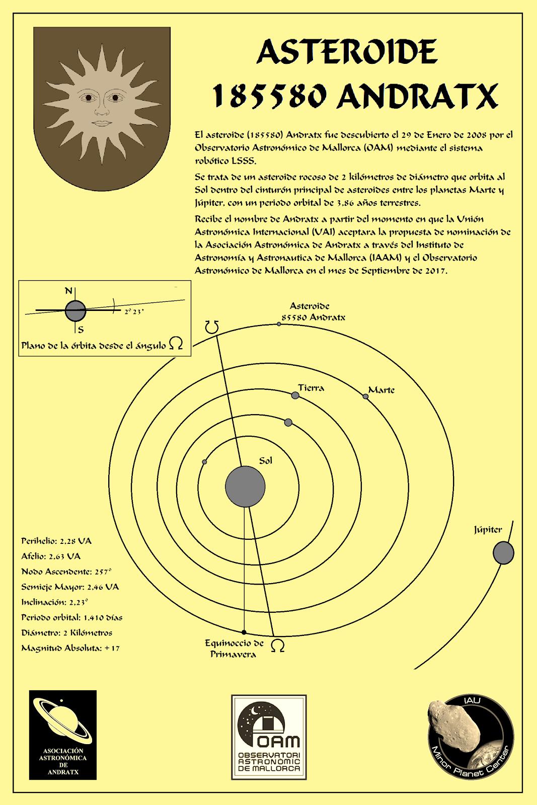 Asteroide (185580) ANDRATX