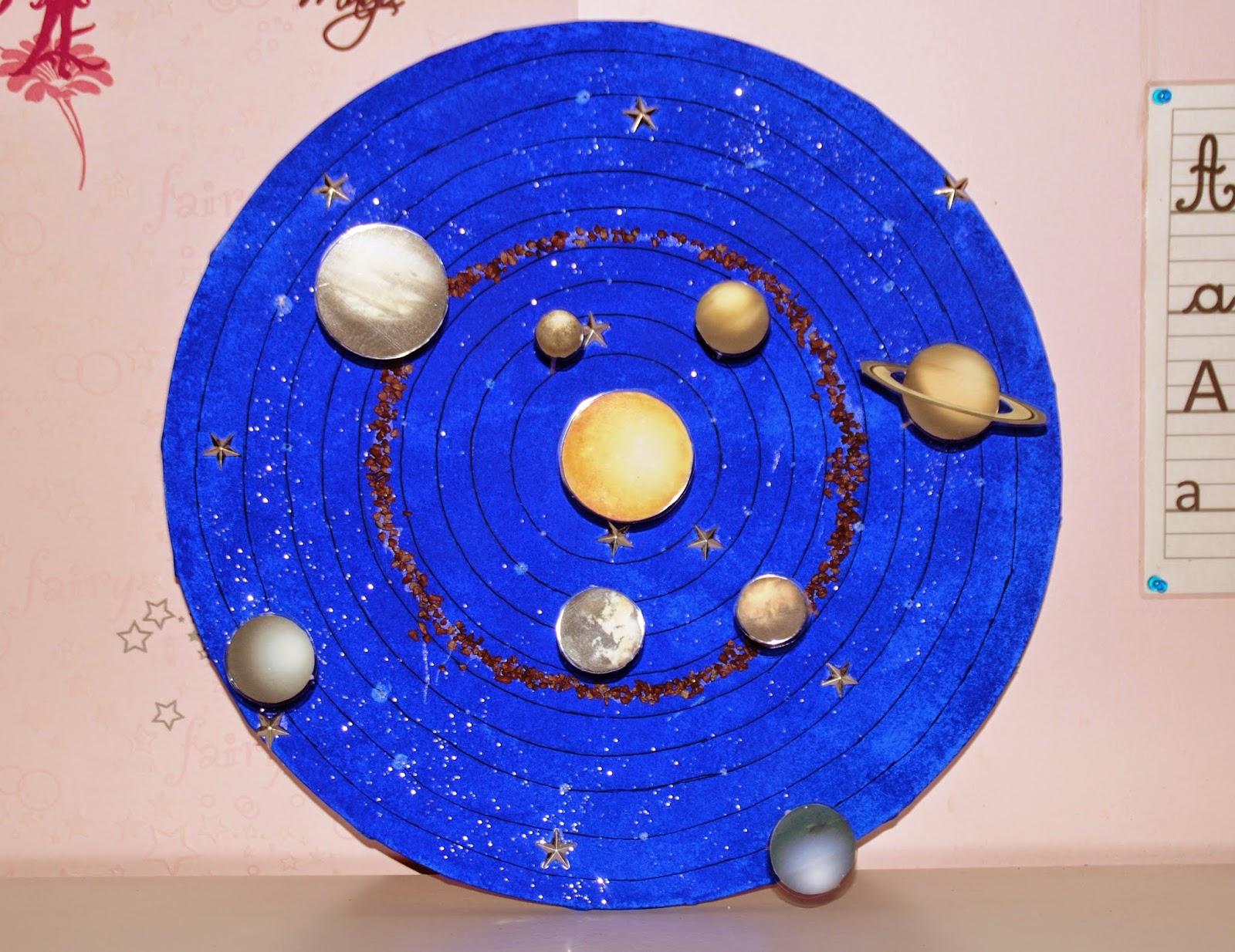 Très Le système solairePart 2 ~ La petite vie d'Ilhan et Mélia (ou  GN16