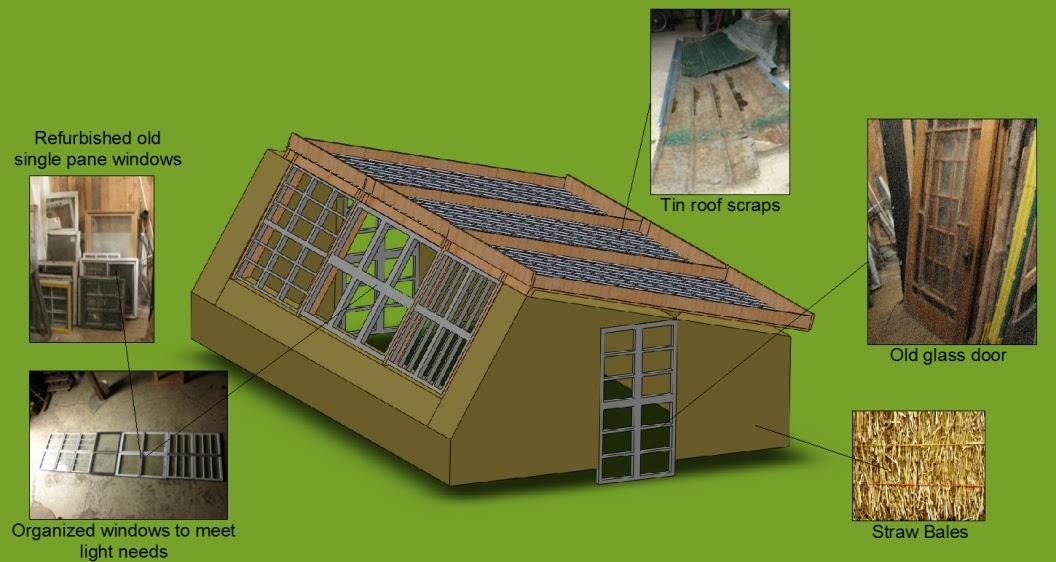 3D Model Of Passive Solar, Straw Bale Greenhouse