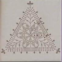 Patrón de triangulo