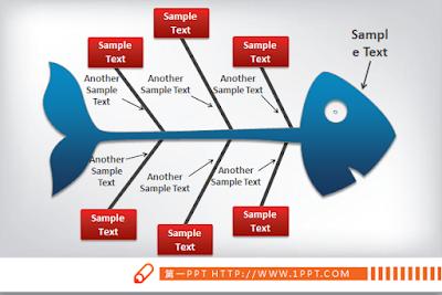 81個Powerpoint比例、魚骨、組織、蜂窩、金字塔、菱形、圓環結構圖形模板下載!(.PPTX)