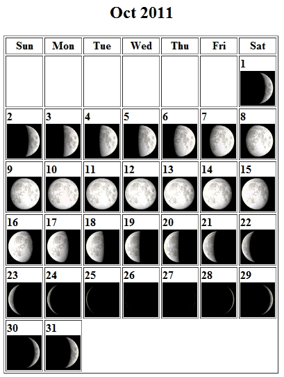 how many full moons in a month - photo #13