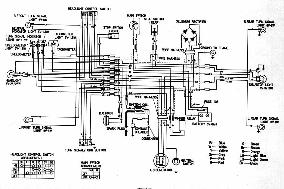 wiring diagrams 911  honda cb125s motorcycle electrical circuit diagram