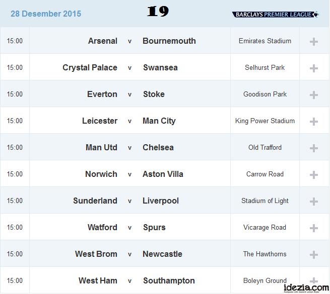 Jadwal Liga Inggris Pekan ke-19 28 Desember 2015