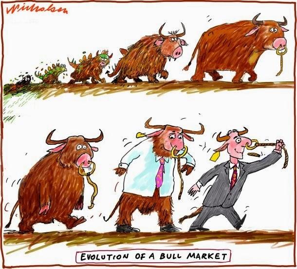 Nicholson: Bull Market evolution.
