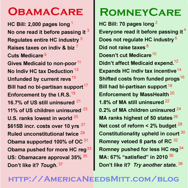 obamacare-romneycare-with-footnotes1.jpg
