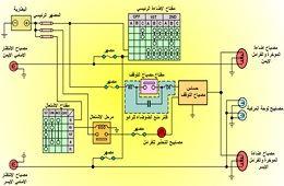 أنظمة كهرباء جسم السيارات
