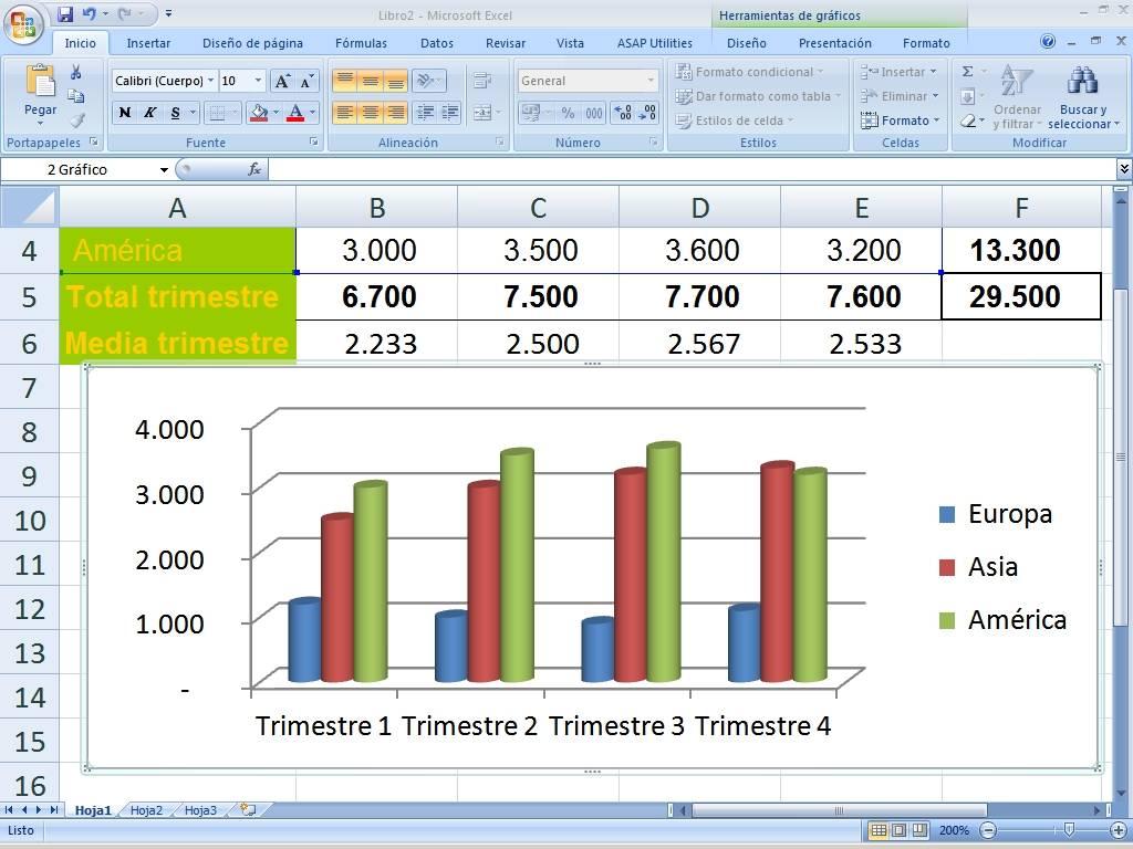 graficos de hoja de calculo: