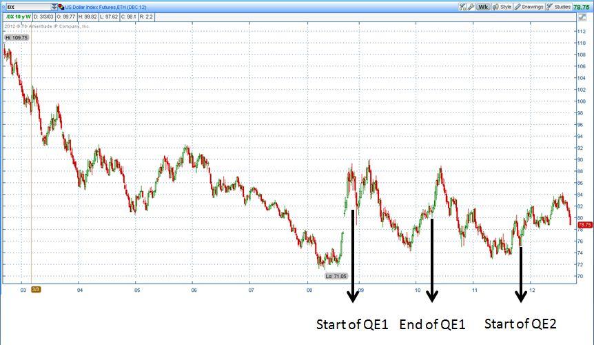 how to become a quantitative trader