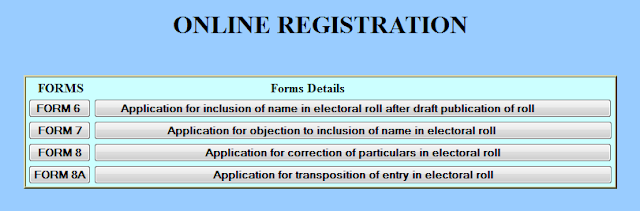 How to Apply For Voter ID Card Online In Hindi