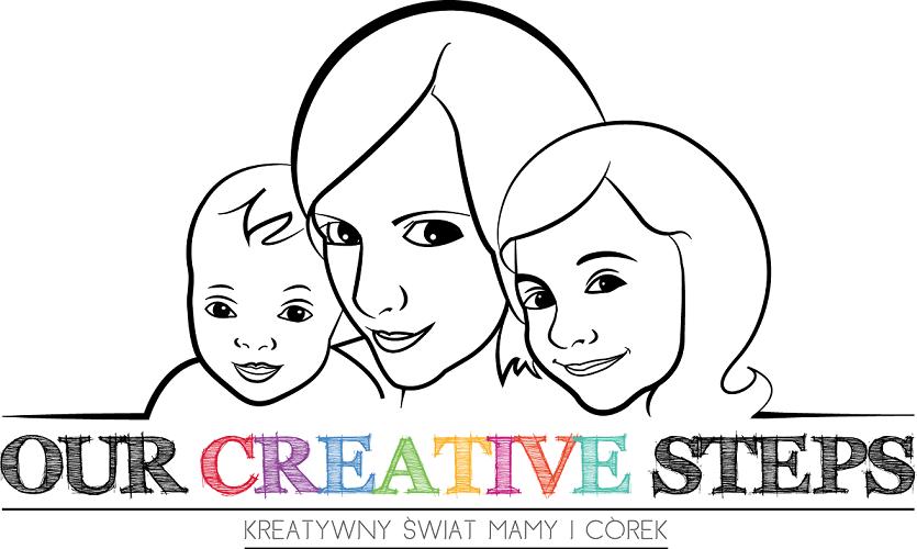 Blog Parentingowy i Lifestylowy