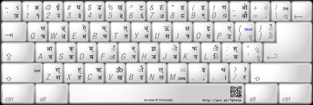 Nepali Typing Input Methods