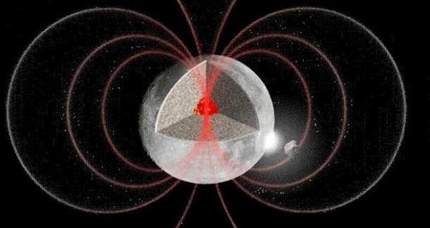 Magnetismo Lunar