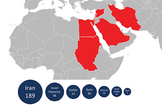 8 negara terjejas