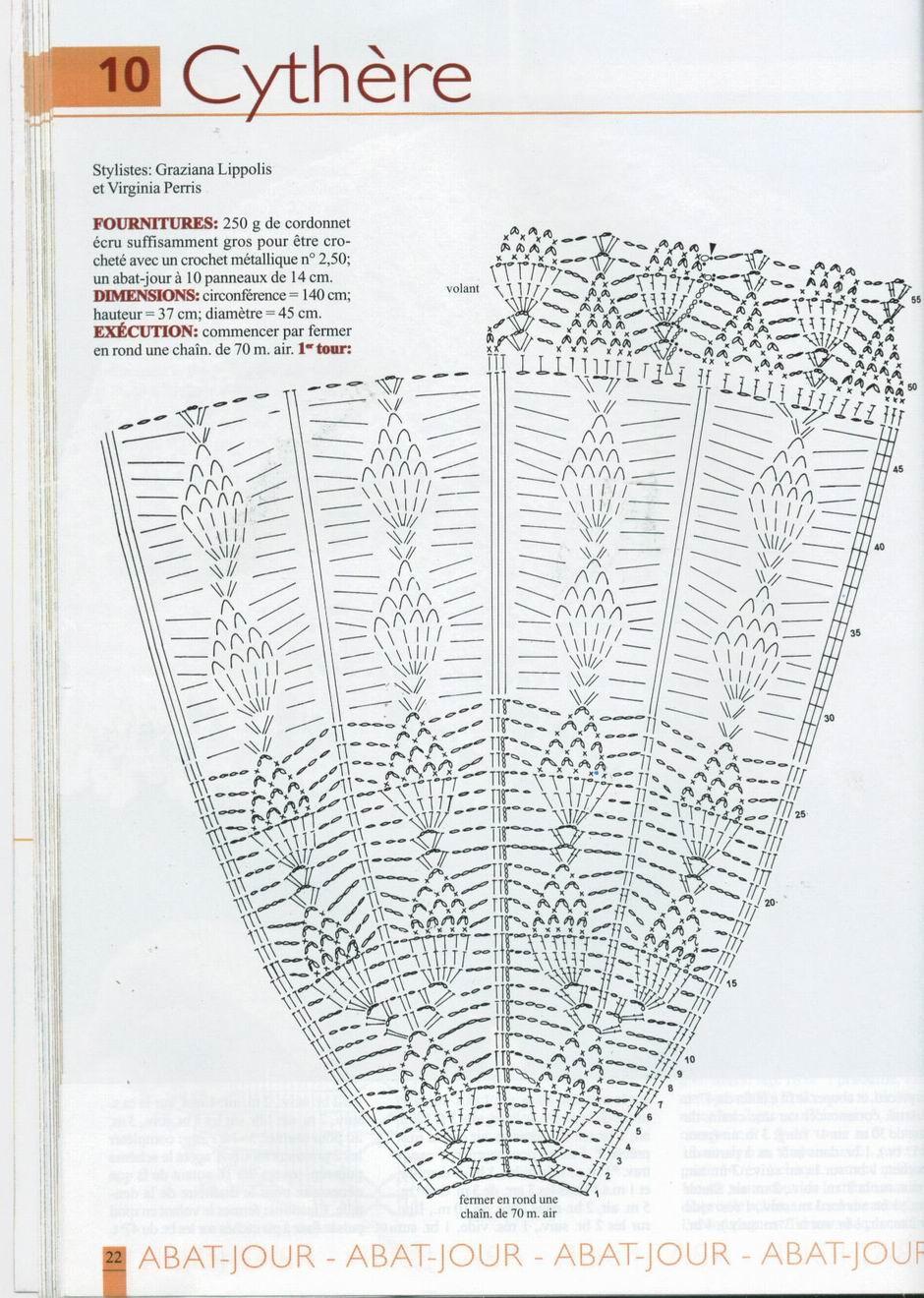 Вязаные абажуры схемы