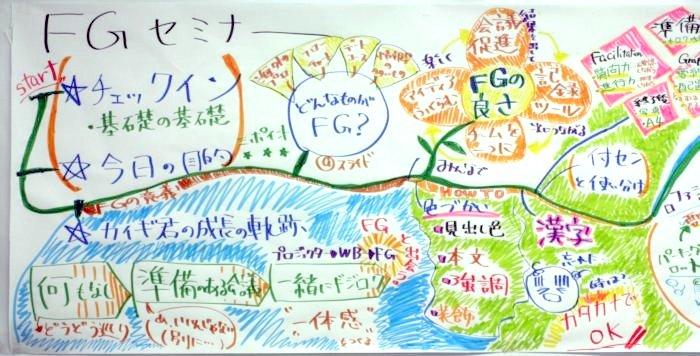 ファシリテーション グラフィック