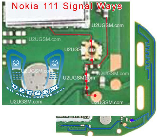 Nokia 110 Light Solution