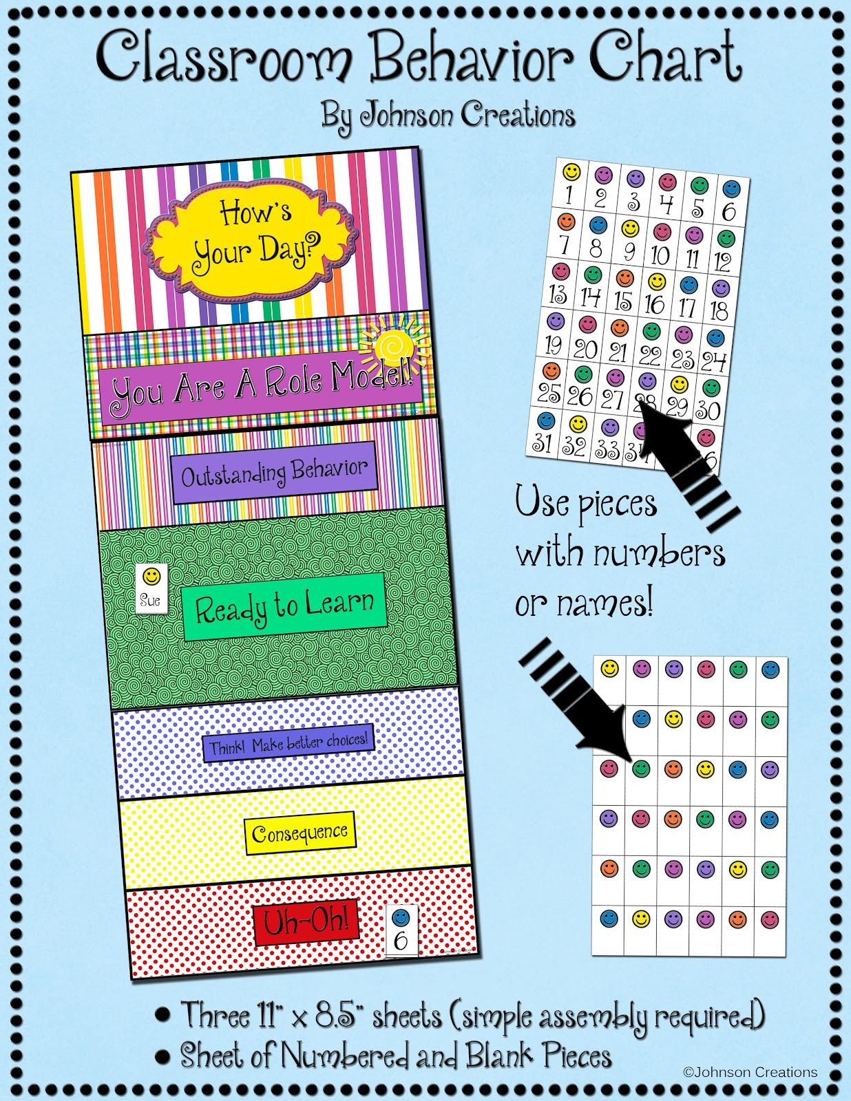 Vertical Classroom Behaviour Chart - teachstarter.com