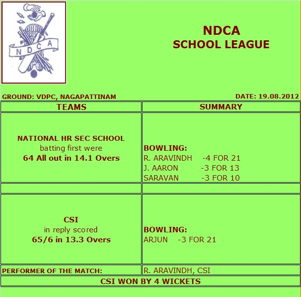 School League – 19.08.2012