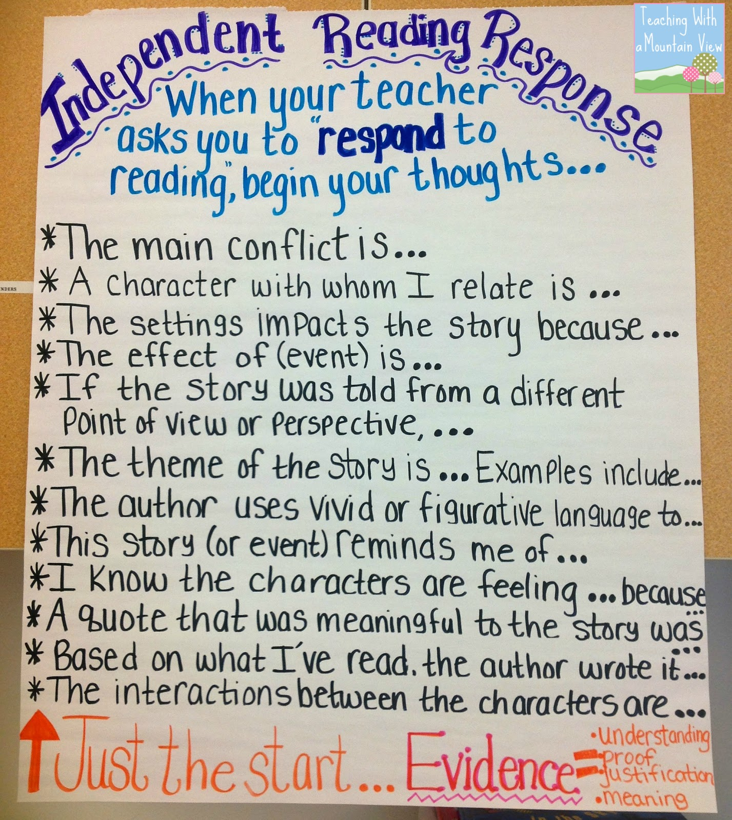 reading and reading responses essay About the writing responses,  this oral reading helps the writer to hear the piece in another voice and to independently identify possible changes the.