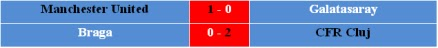 Liga Champions 2012/2013