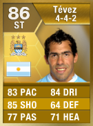 Carlos Tevez 86 - FIFA 13 Ultimate Team Card - FUT 13