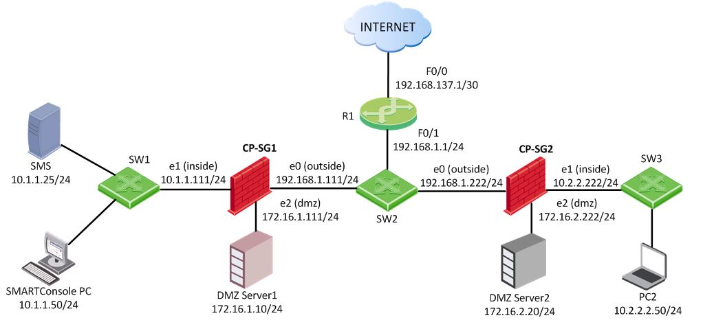 palo alto networks firewall cbt nuggets download