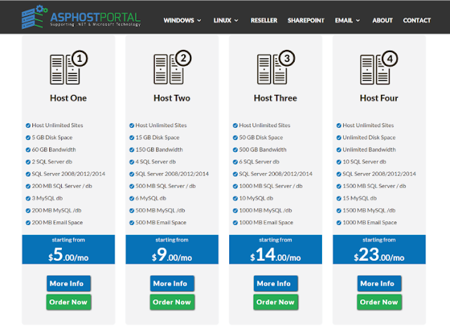 Best and Fast Drupal Hosting