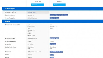Specs leaked of Windows Phone 7.5 Mango Phone