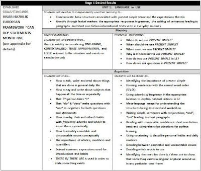 Ubd lesson plan for ict ii