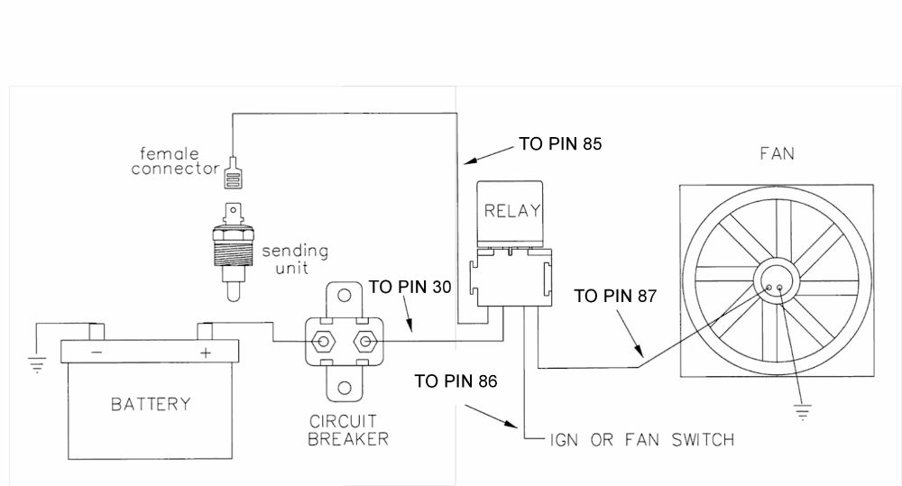 Tech how to automatic fan temperature switch the dime quarterly figure 1wiring diagram shown below shows how to wire a relay to actuate a cooling fan ensure the sender you use is actually a switch on or off and sciox Images