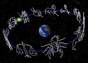 Inilah Kumpulan Lambang Zodiak - www.NetterKu.com : Menulis di Internet untuk saling berbagi Ilmu Pengetahuan!