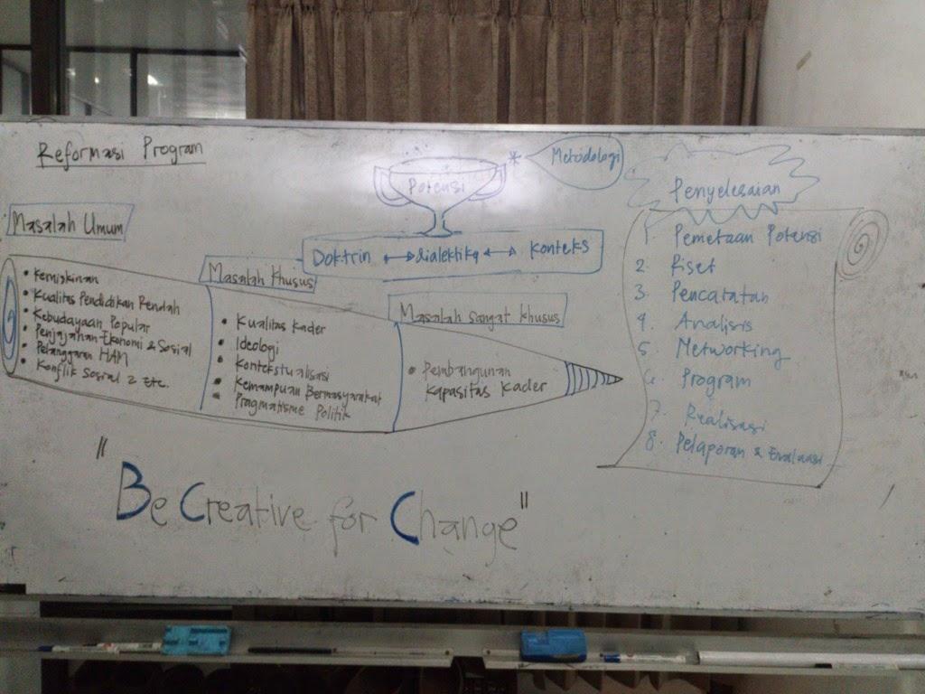 PC IMM Malang, antara ide dan gerakan
