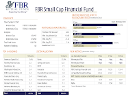 FBR Small Cap Financial Fund (FBRSX)