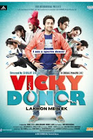 Watch Vicky Donor Movie