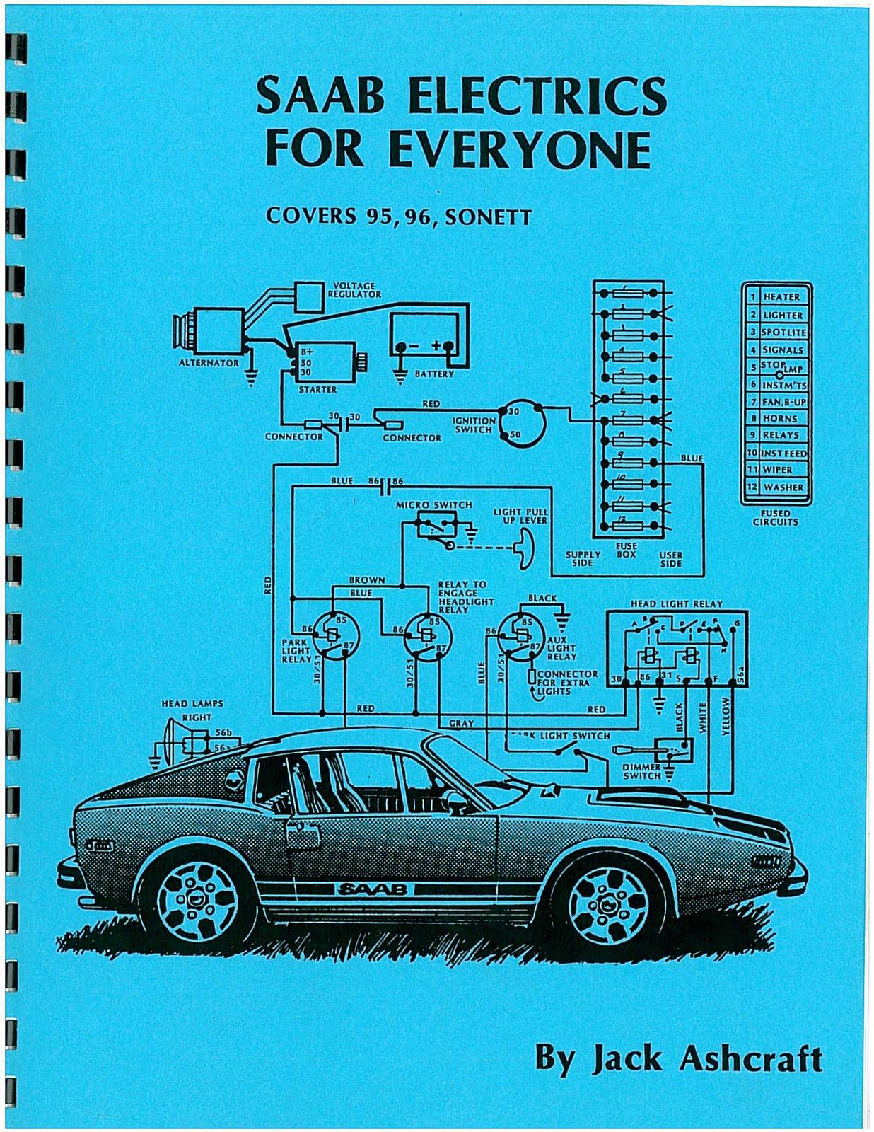 Saab Sonett Iii Wiring Diagram - Schematic Diagrams