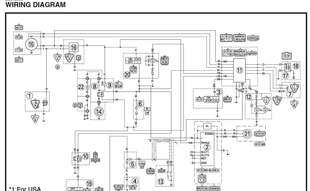 Blog Post on wiring diagram home