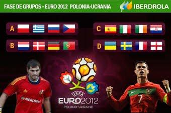 Listos los Grupos de la Eurocopa Polonia y Ucrania 2012