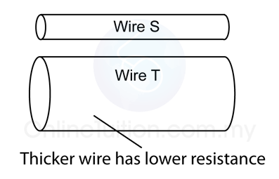 """an investigation of the factors that affect the resistance of a wire Theoretical investigation on skin effect factor of conductor in power cables hiroshi conductor sizes in the new equation, the important factor which characterizes the skin effect of segmental conductors is the """"equivalent conductivity ratio"""" v defined by the ratio ro: dc maximum resistance of conductor at 20 °c."""