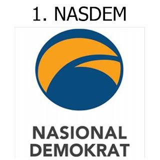 Jual Bendera Partai Nasdem
