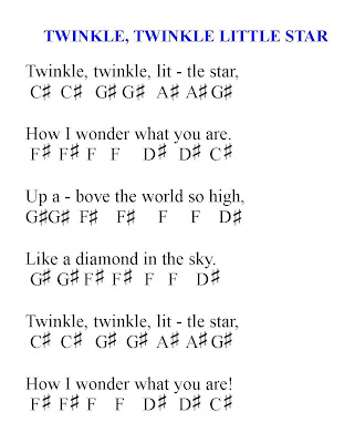 now its time for you to re enforce what you have learnt the song below should help click on the song for a larger view