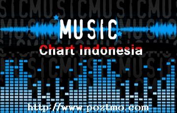 tangga lagu terbaru indonesia minggu ini