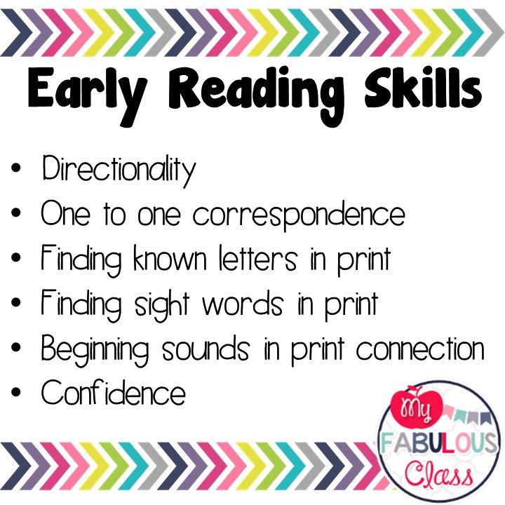 what guided reading level should my kindergartener be at