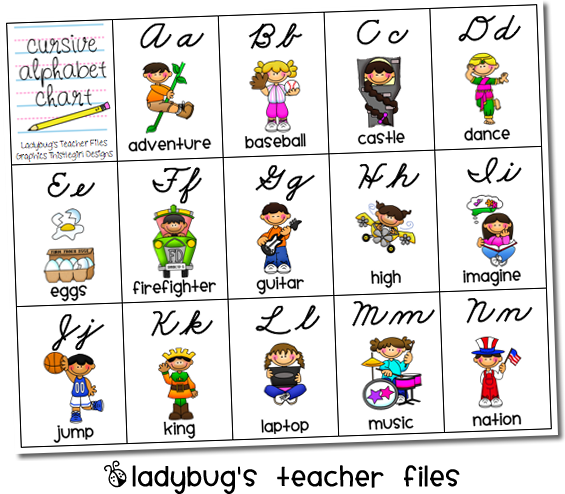 Go Back > Gallery For > Cursive Letters Chart