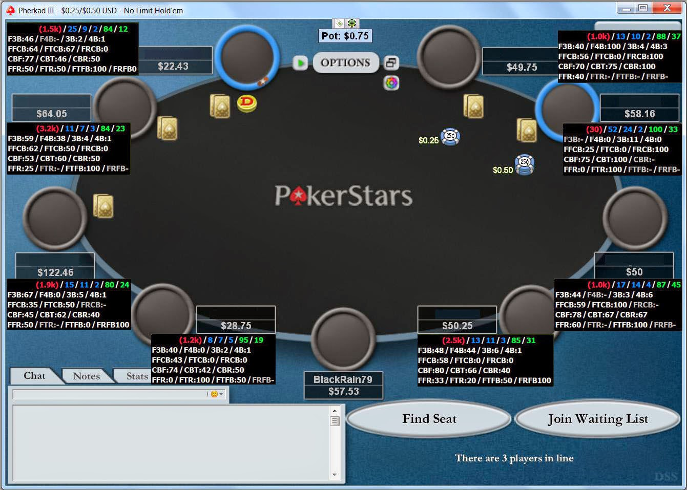 Setting up your poker HUD